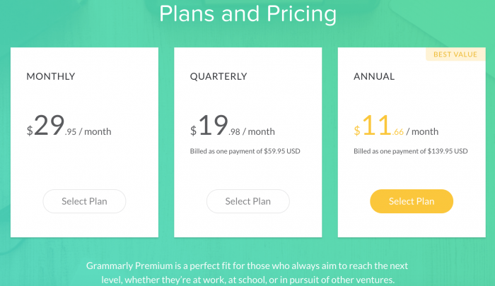 grammarly cost for premium