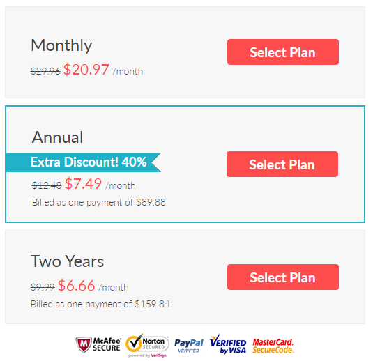 Ginger Software Pricing